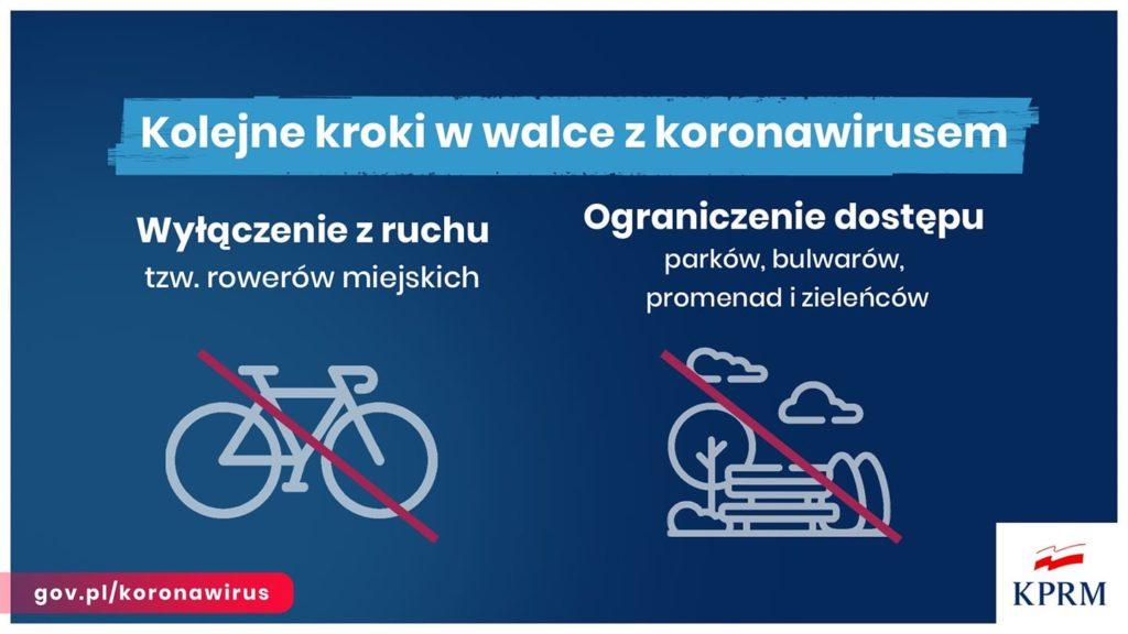 Zawieszenie rowerów