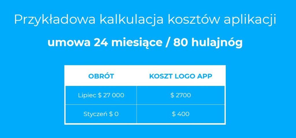 Aplikacja Logo App - przykładowe kosztykoszty